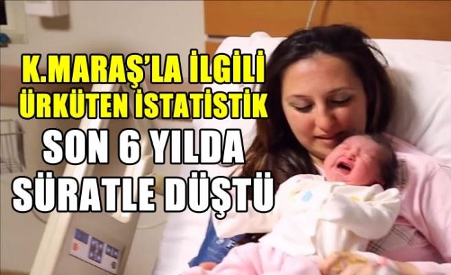 Kahramanmaraş'ta 2018 yılında doğum sayısı azaldı