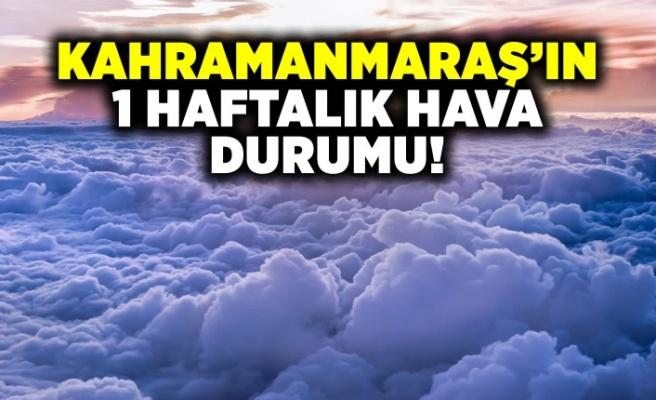 Kahramanmaraş'ın 1 haftalık hava durumu